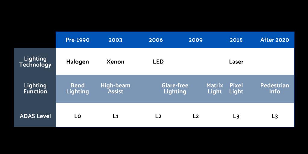 lumitex-brightness-of-light-determined (1)